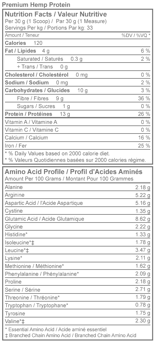 Premium Hemp Protein